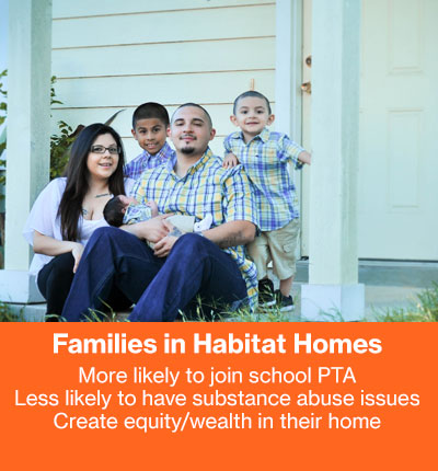 Families in Habitat Homes