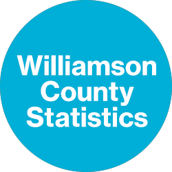 Williamson County Statistics
